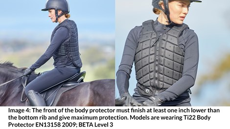 Models wearing Ti22 Body Protector